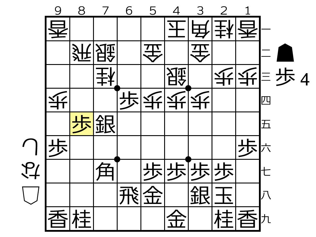 f:id:yuhib:20190426124841p:plain