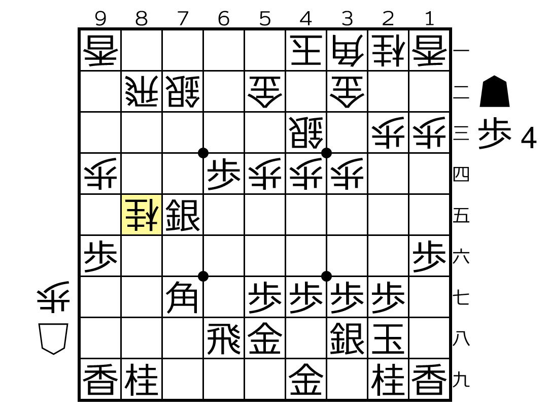 f:id:yuhib:20190426124913p:plain