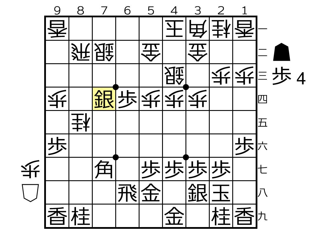 f:id:yuhib:20190426125037p:plain