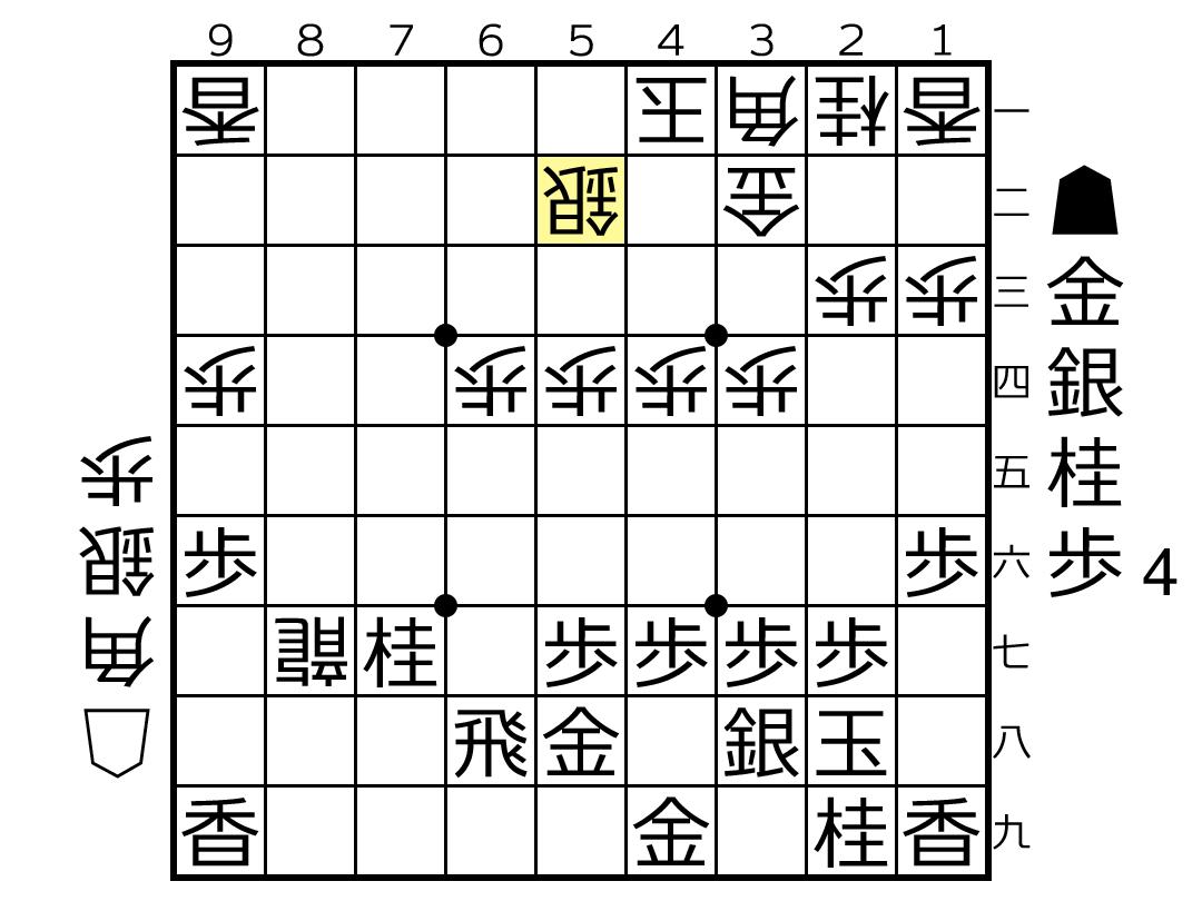 f:id:yuhib:20190426125215p:plain