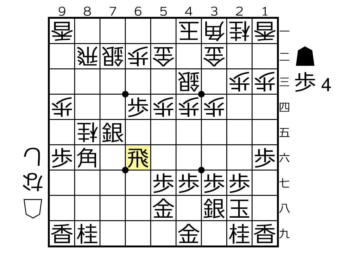 f:id:yuhib:20190426125653p:plain