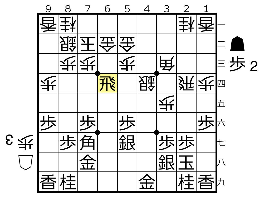 f:id:yuhib:20190507123403p:plain