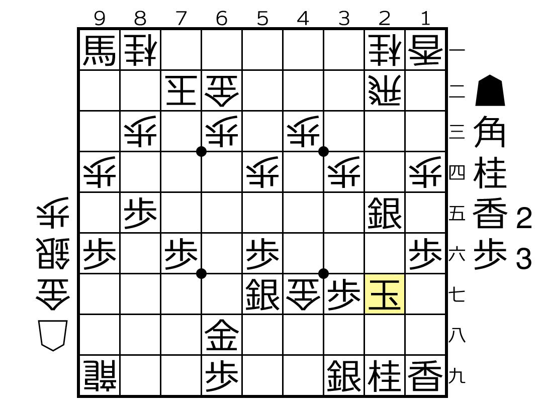 f:id:yuhib:20190507123949p:plain