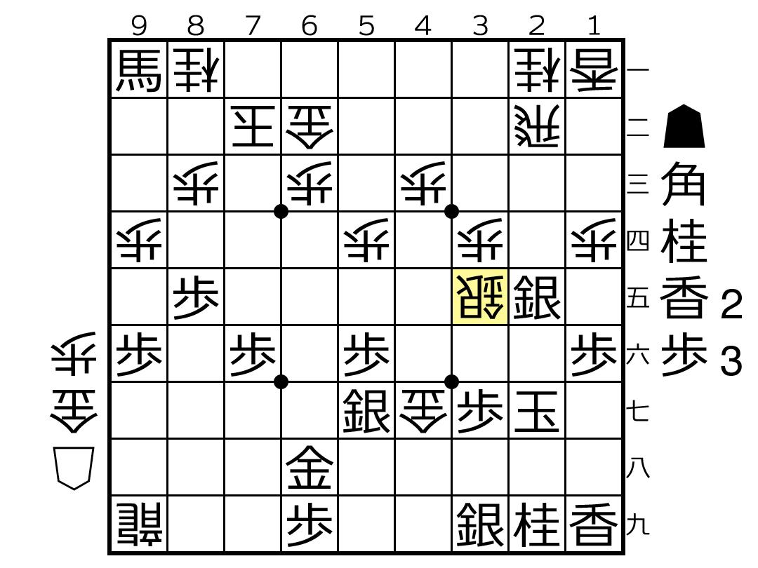 f:id:yuhib:20190507124125p:plain