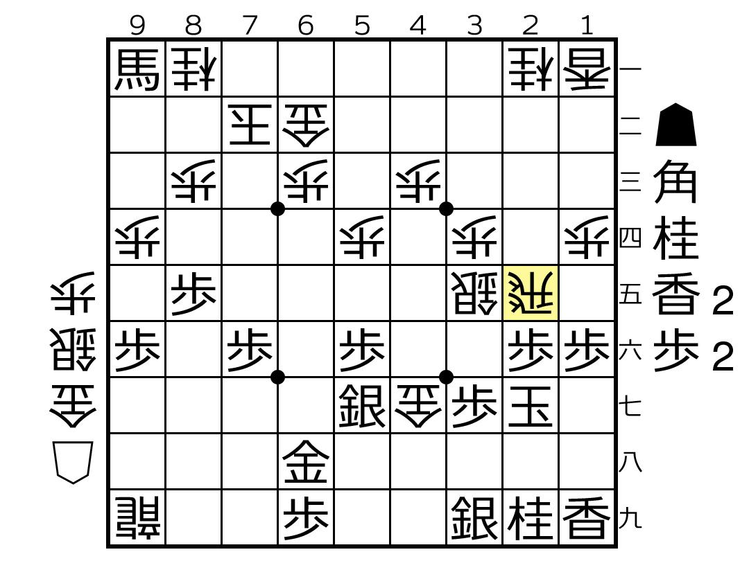 f:id:yuhib:20190507124317p:plain