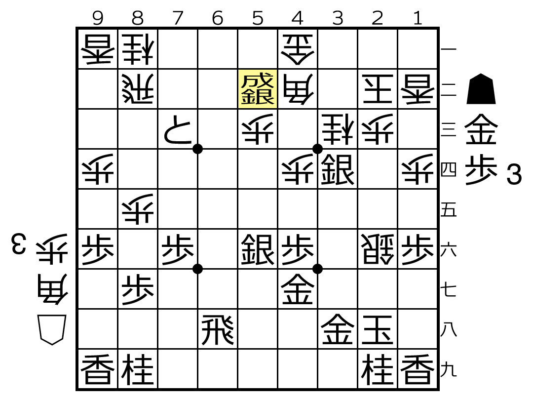 f:id:yuhib:20190507124909p:plain