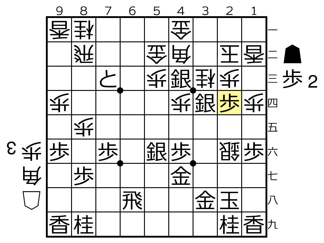 f:id:yuhib:20190507125037p:plain