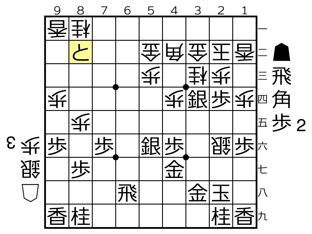f:id:yuhib:20190507125705p:plain