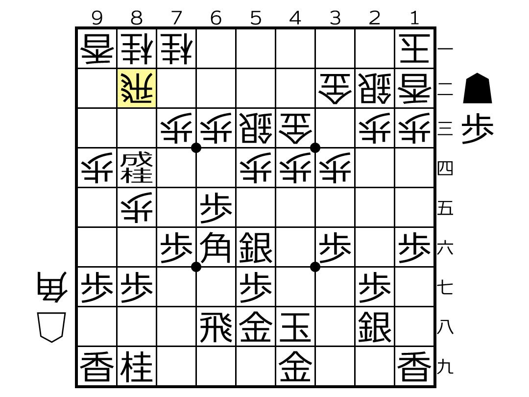 f:id:yuhib:20190508124952p:plain
