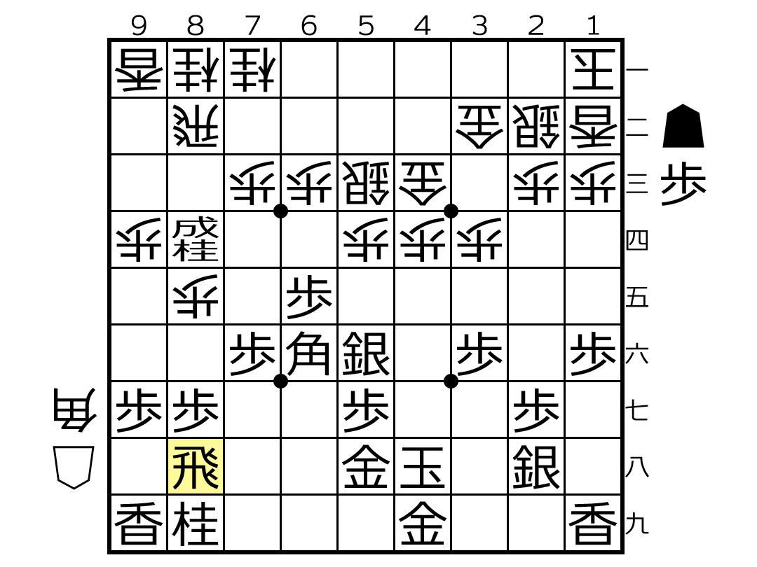 f:id:yuhib:20190508125124p:plain