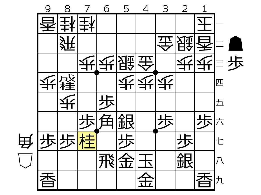 f:id:yuhib:20190508125234p:plain