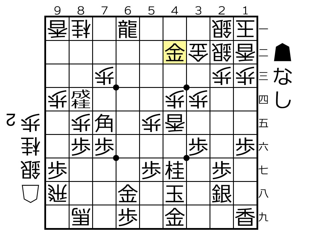 f:id:yuhib:20190508125712p:plain