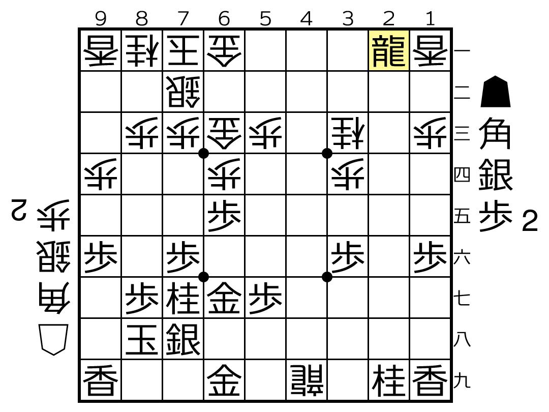 f:id:yuhib:20190509121436p:plain