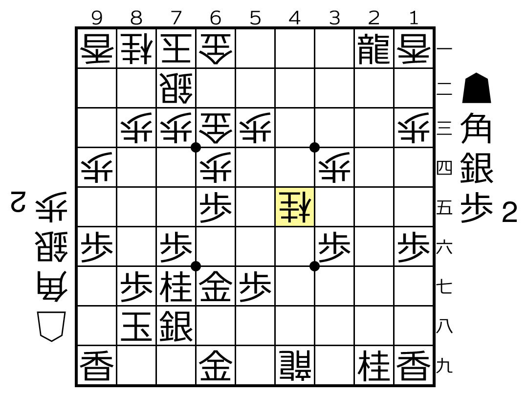 f:id:yuhib:20190509121627p:plain