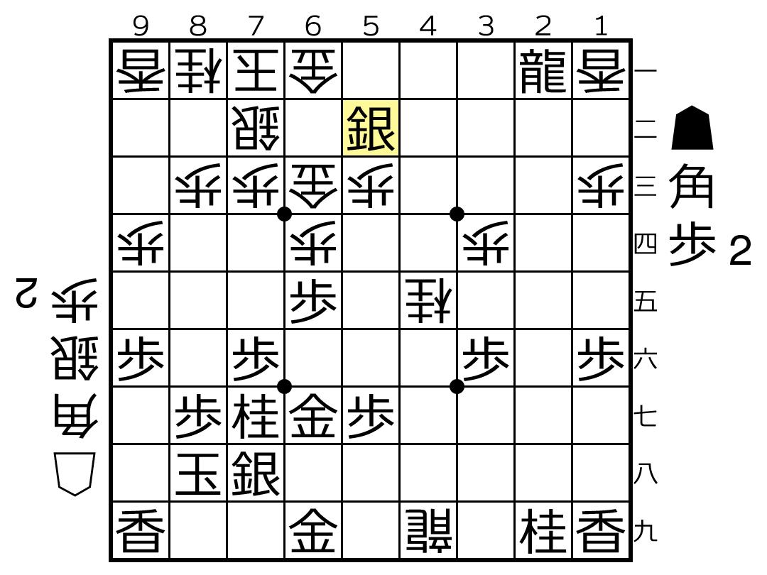 f:id:yuhib:20190509121730p:plain