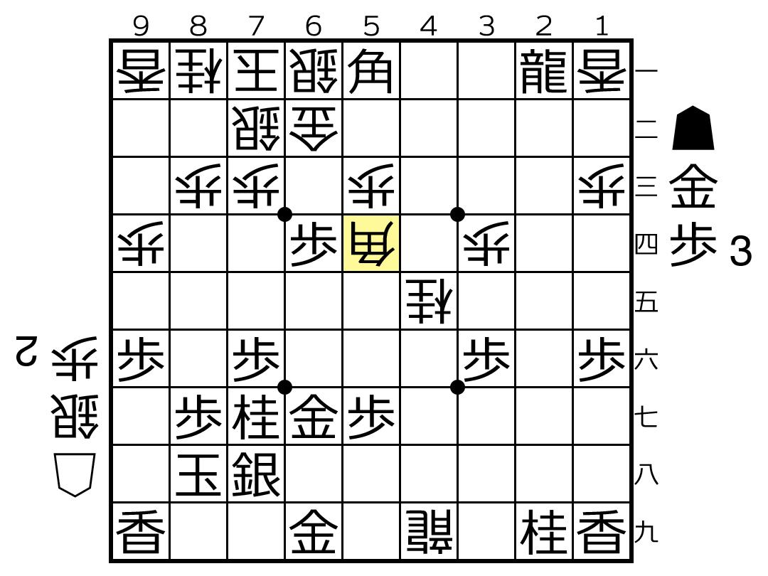 f:id:yuhib:20190509121924p:plain