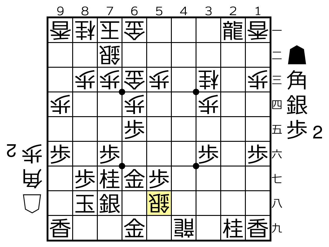 f:id:yuhib:20190509122356p:plain