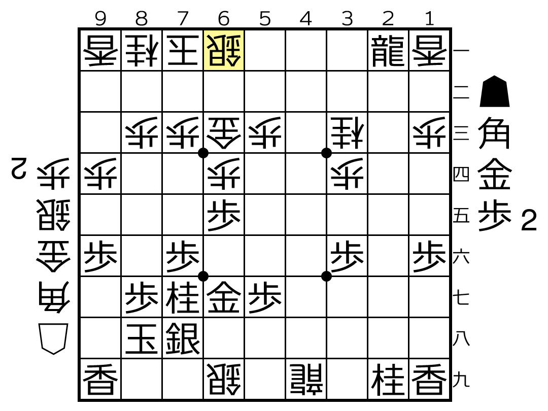 f:id:yuhib:20190509122622p:plain