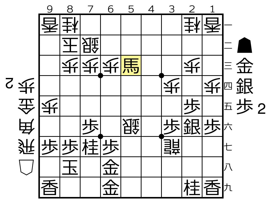 f:id:yuhib:20190513124556p:plain