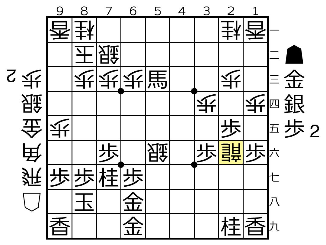 f:id:yuhib:20190513124726p:plain