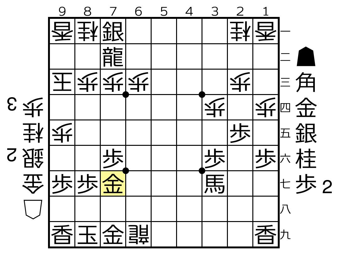 f:id:yuhib:20190513125400p:plain
