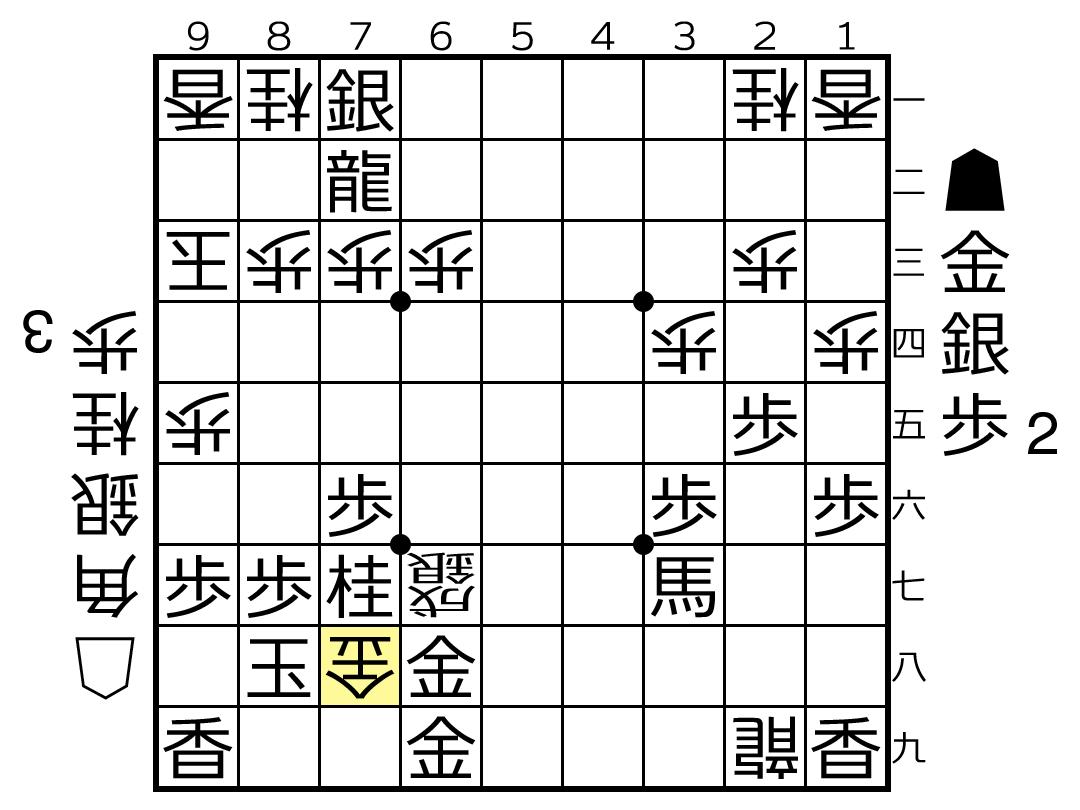 f:id:yuhib:20190513125559p:plain