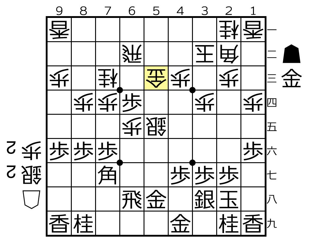 f:id:yuhib:20190514122355p:plain