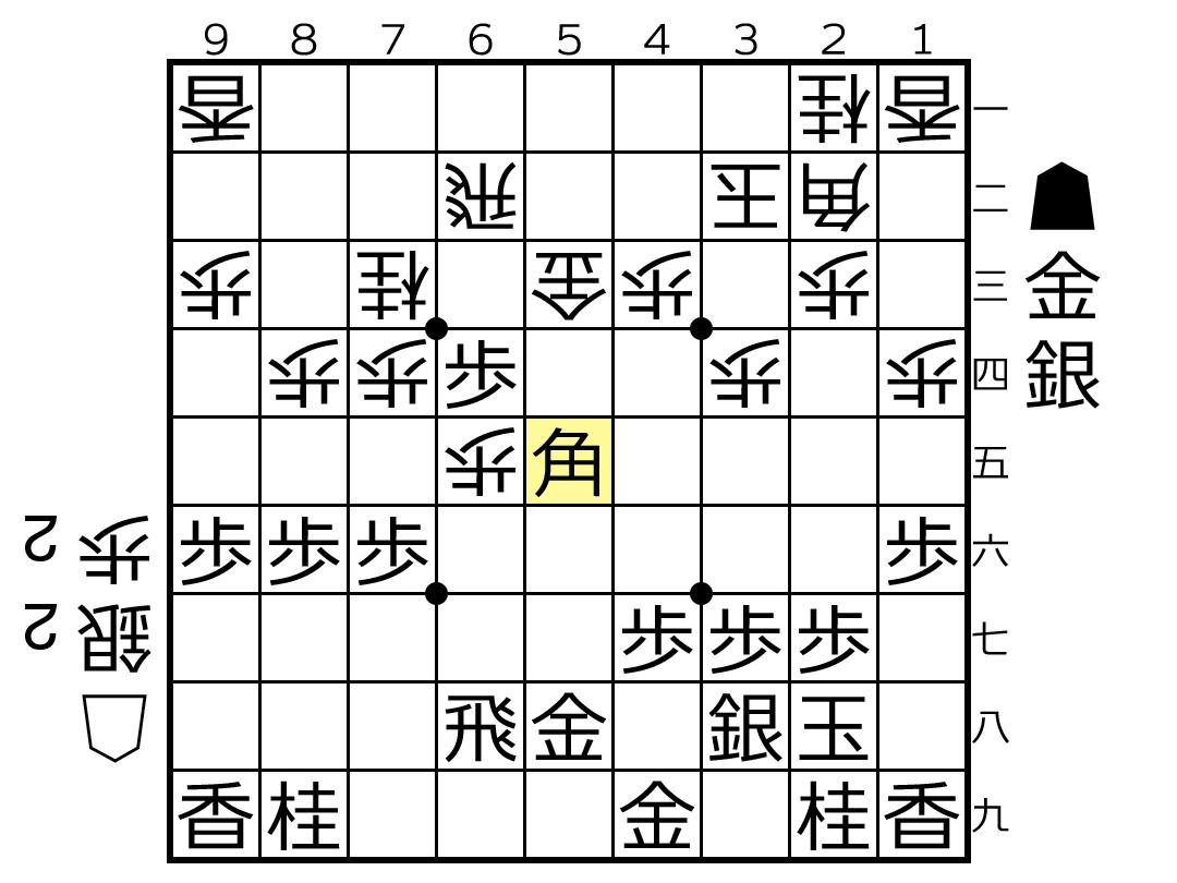 f:id:yuhib:20190514122526p:plain