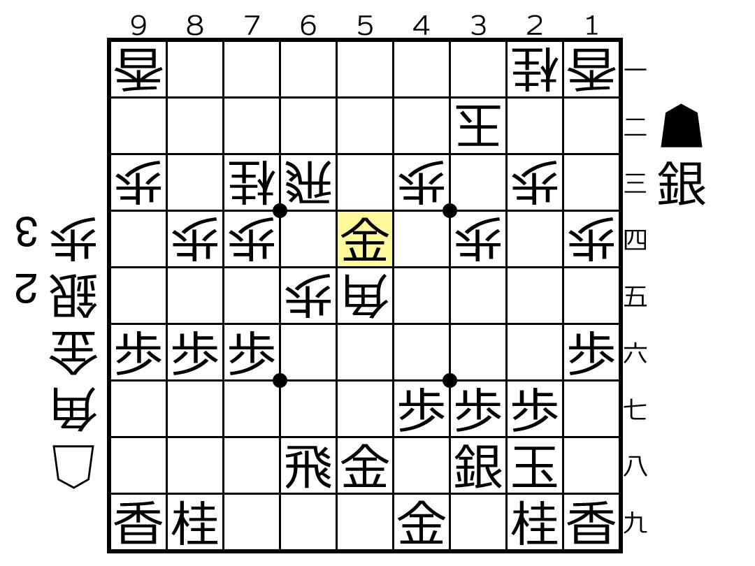 f:id:yuhib:20190514122855p:plain
