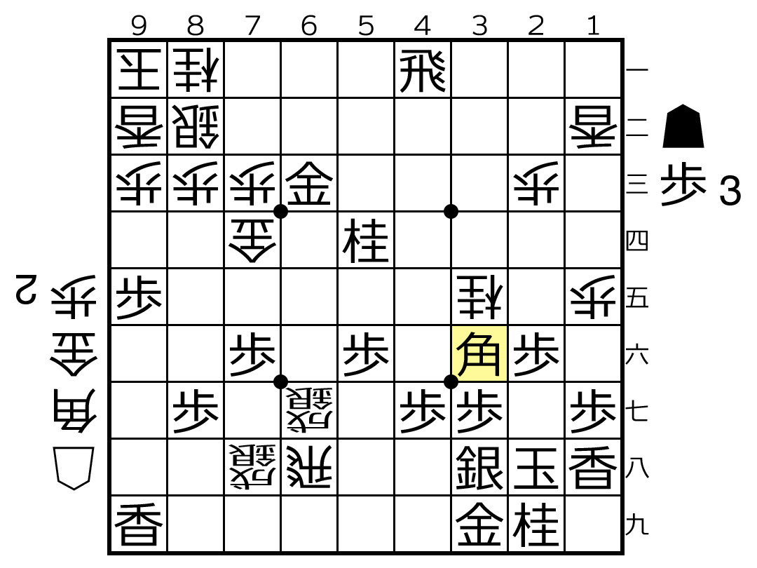 f:id:yuhib:20190514123342p:plain