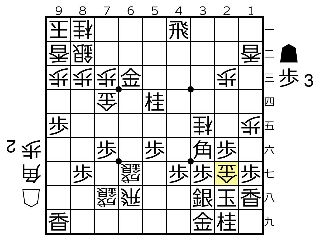 f:id:yuhib:20190514123437p:plain