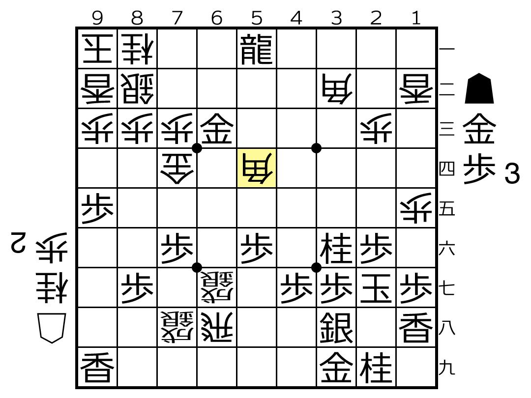 f:id:yuhib:20190514123648p:plain