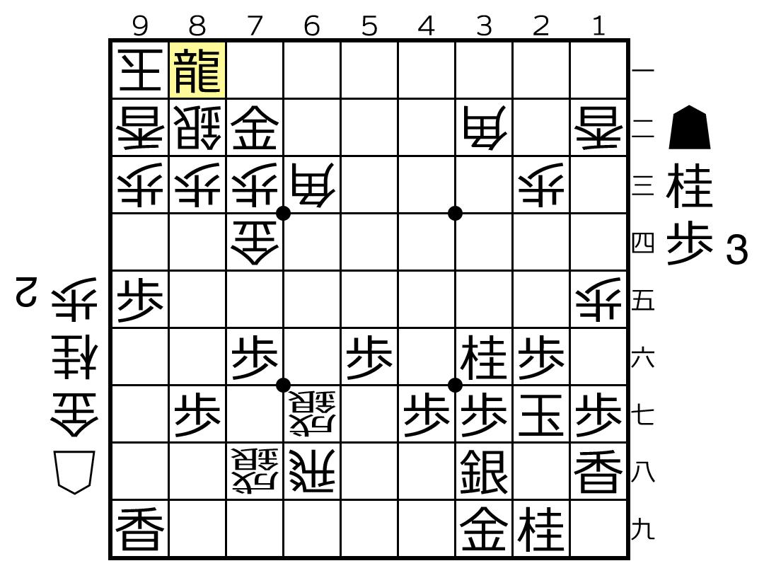 f:id:yuhib:20190514123850p:plain