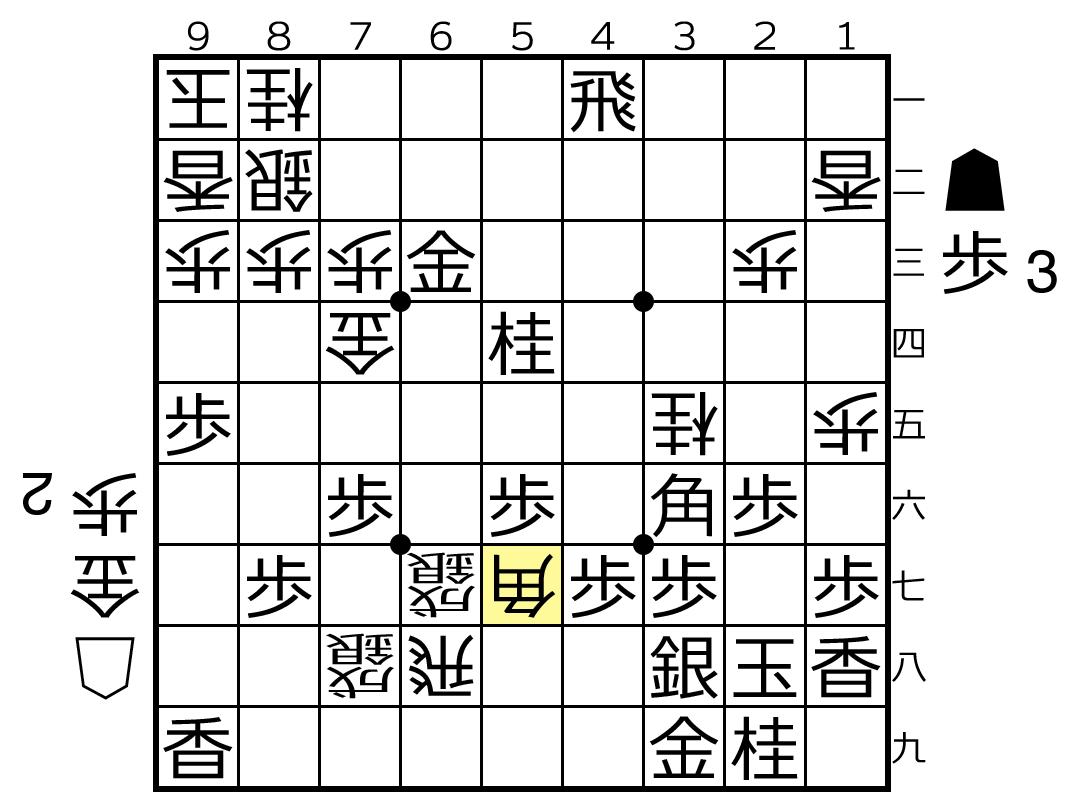 f:id:yuhib:20190514124105p:plain
