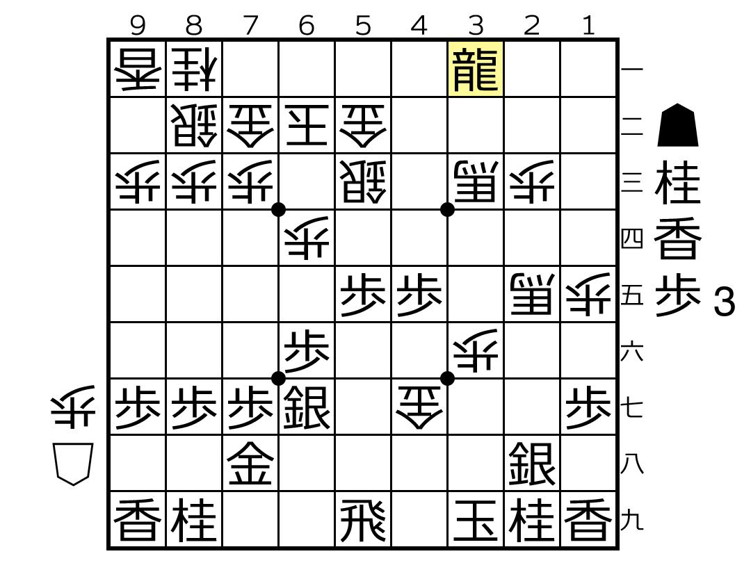 f:id:yuhib:20190515182951p:plain