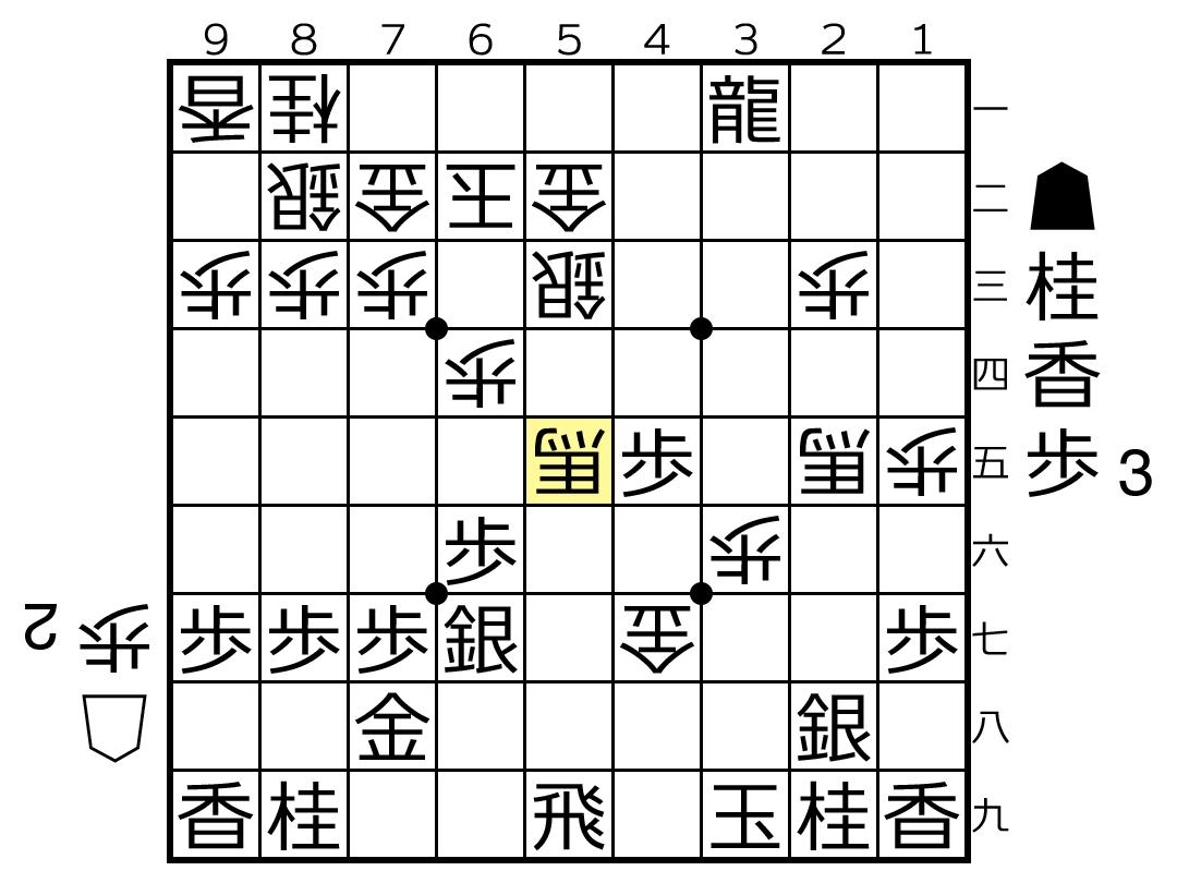 f:id:yuhib:20190515183052p:plain