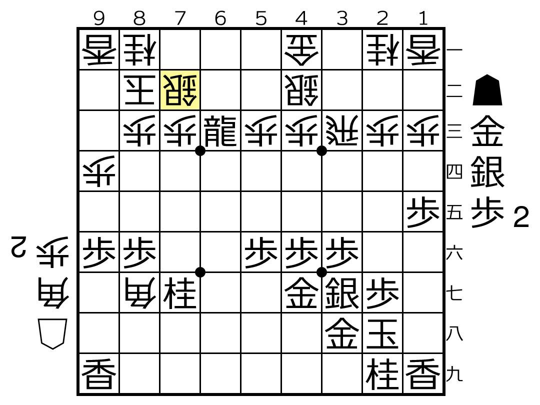 f:id:yuhib:20190515183527p:plain