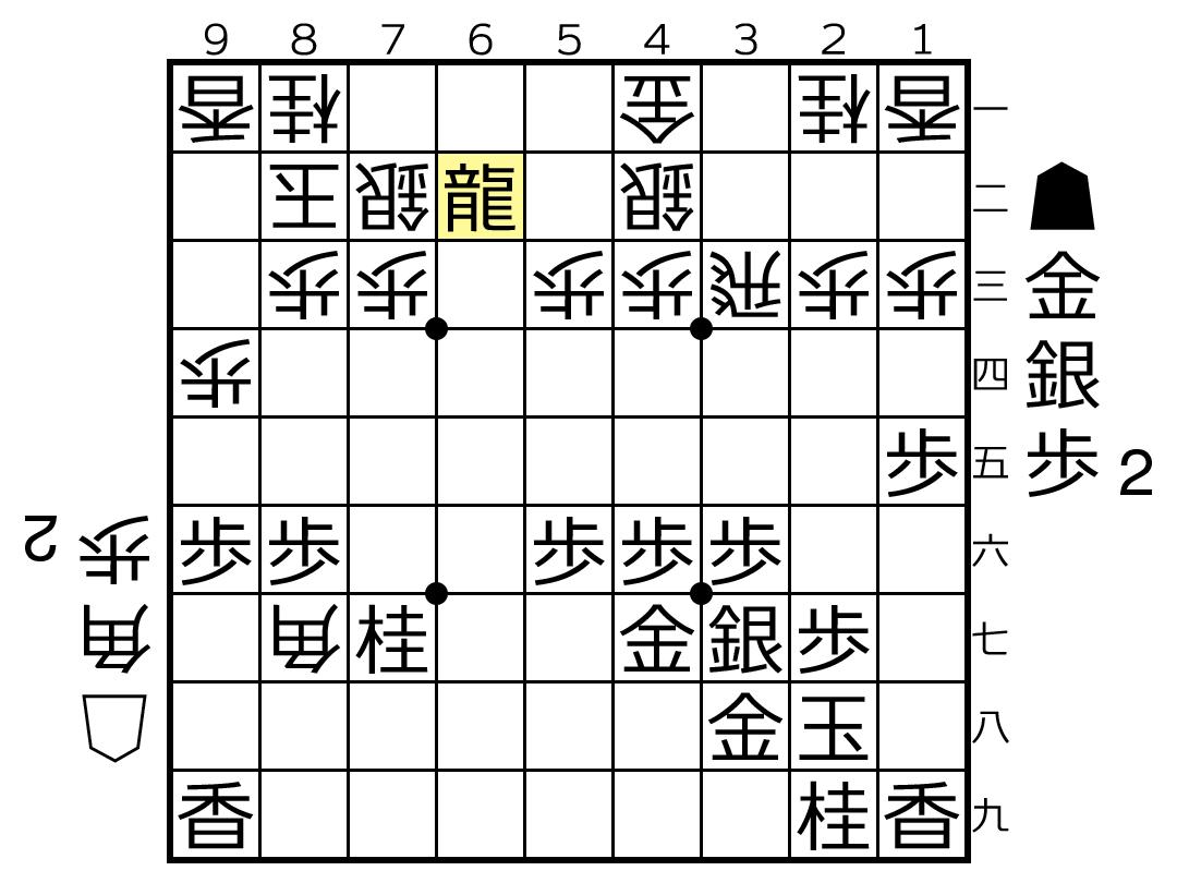 f:id:yuhib:20190515183632p:plain