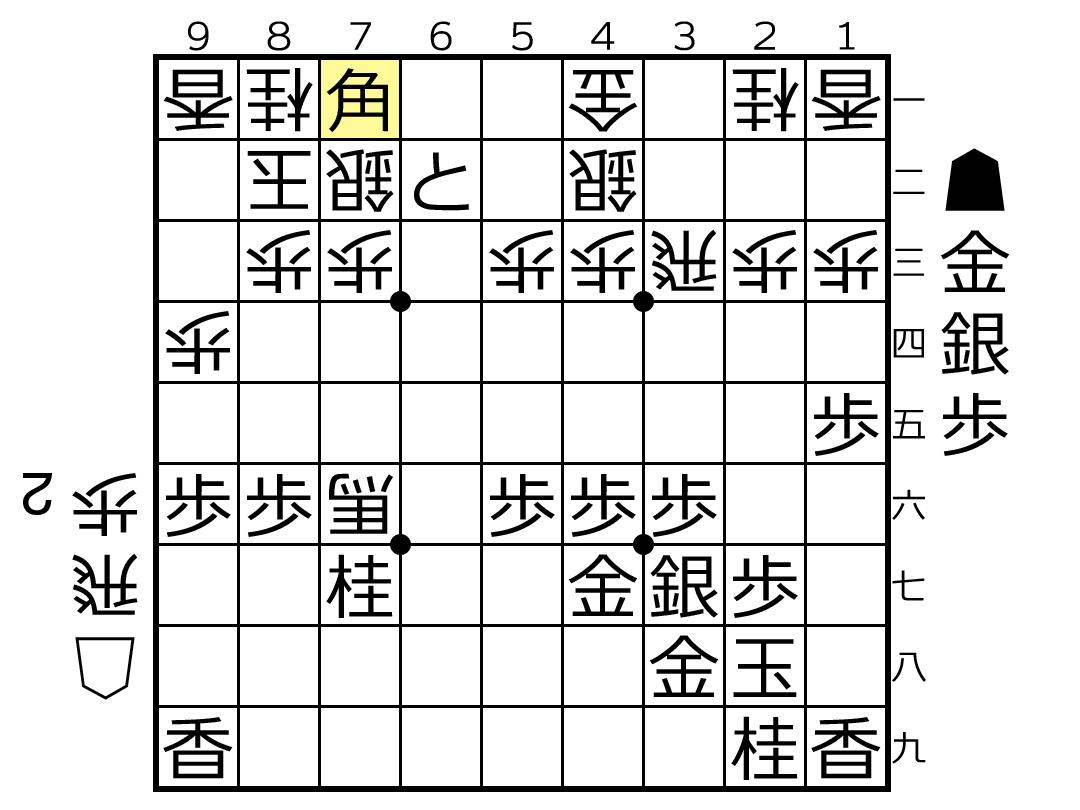f:id:yuhib:20190515183843p:plain