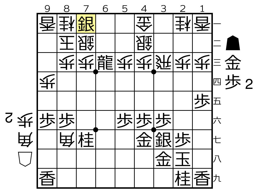 f:id:yuhib:20190515183959p:plain