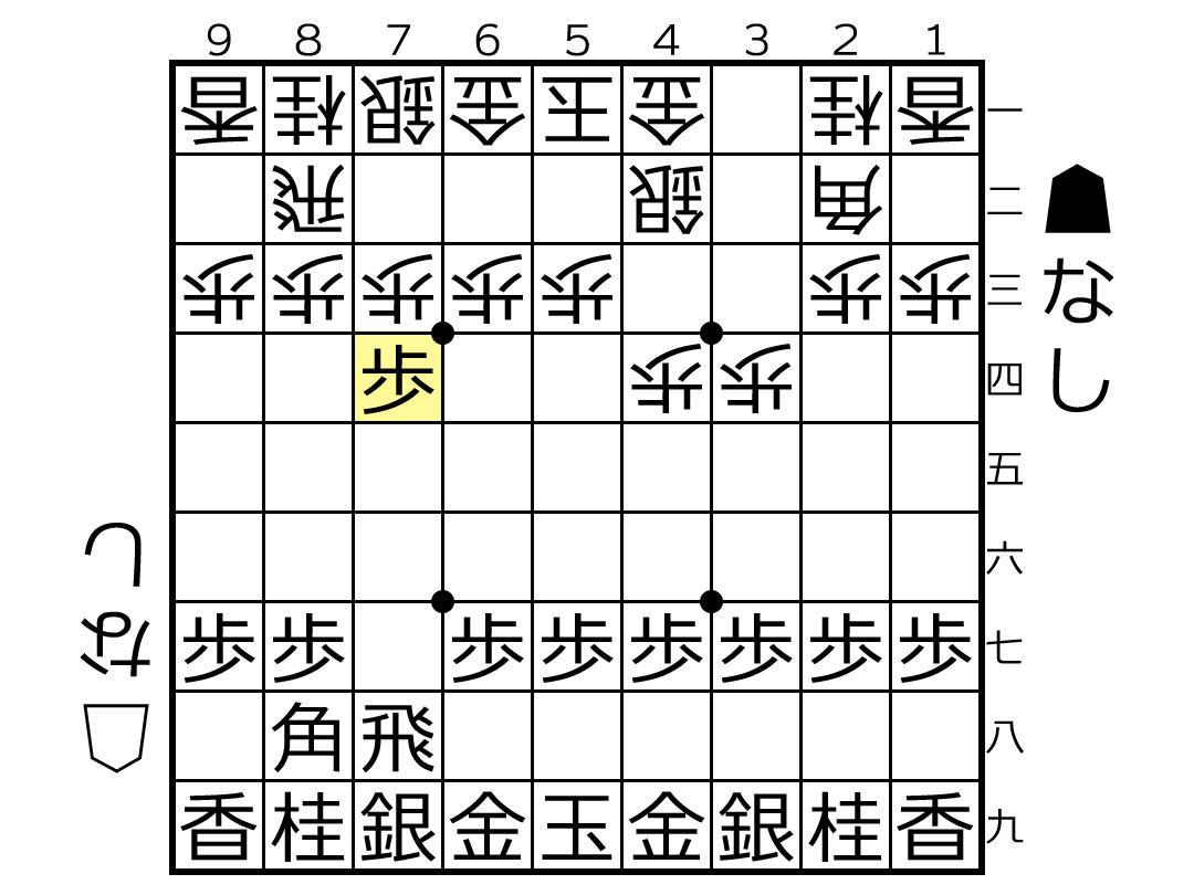 f:id:yuhib:20190516122307p:plain