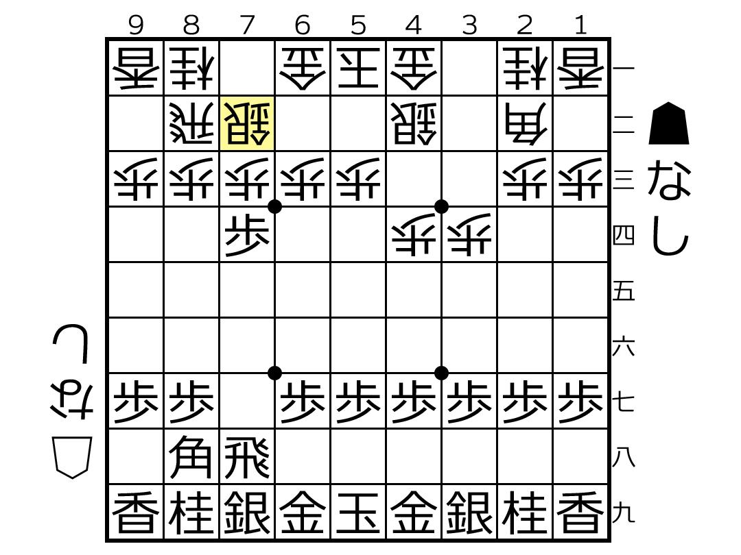 f:id:yuhib:20190516122516p:plain