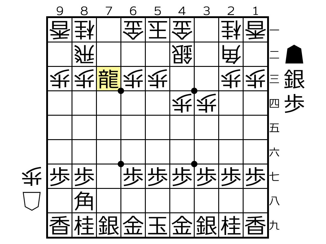 f:id:yuhib:20190516122855p:plain