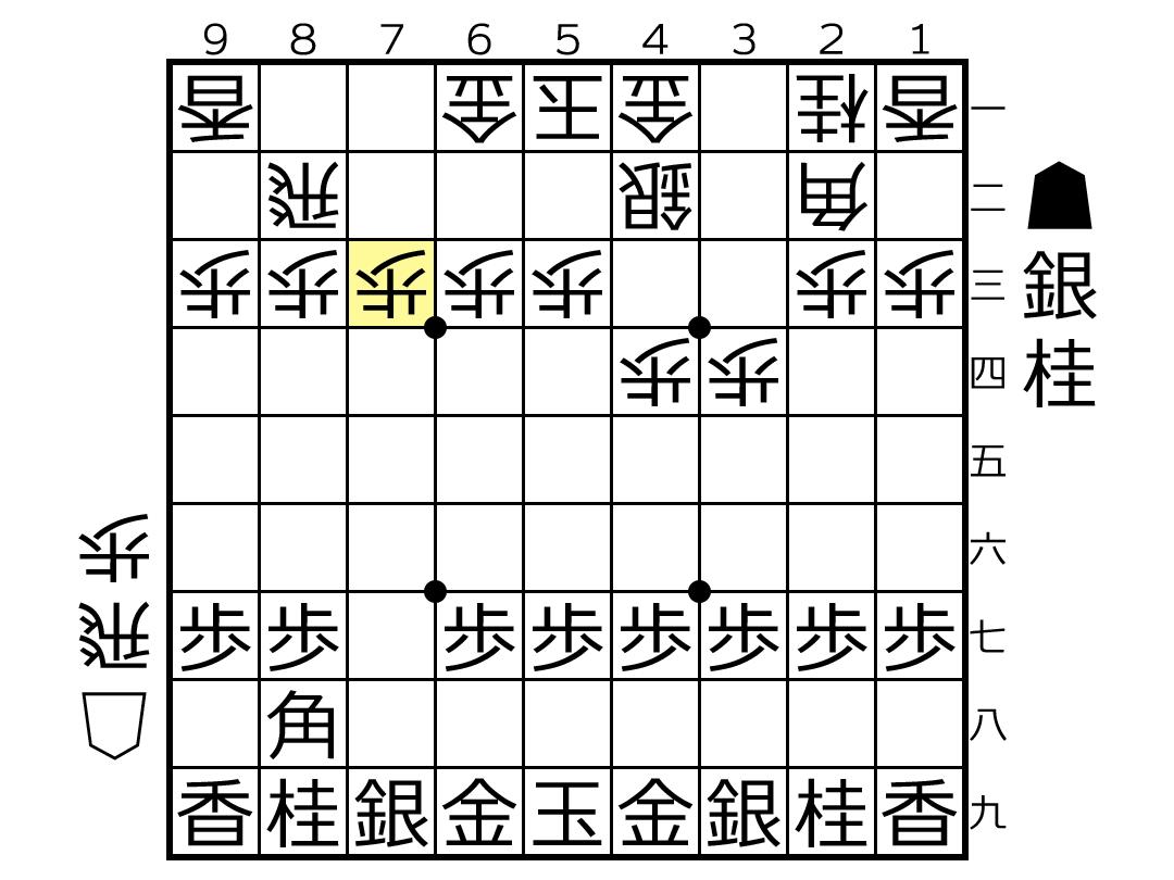 f:id:yuhib:20190516123144p:plain