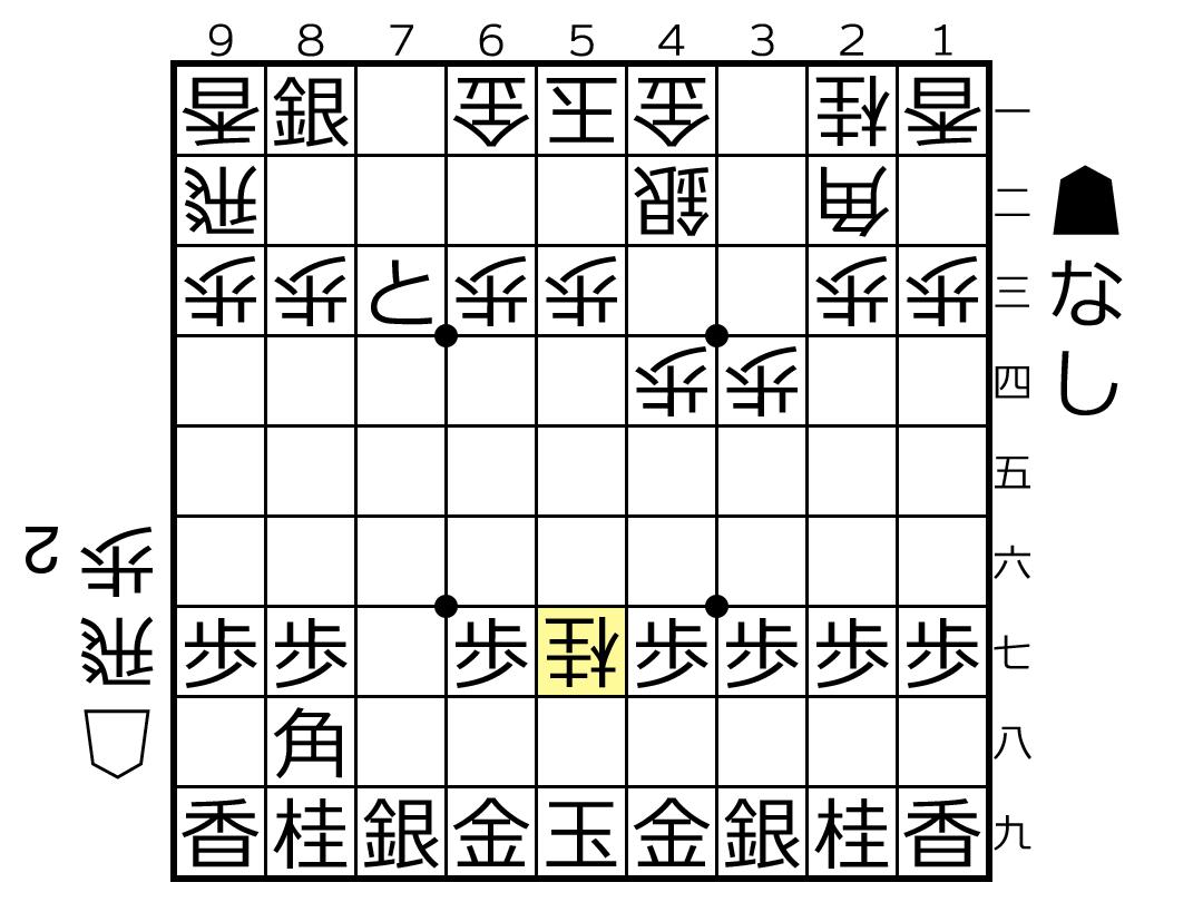 f:id:yuhib:20190516123419p:plain
