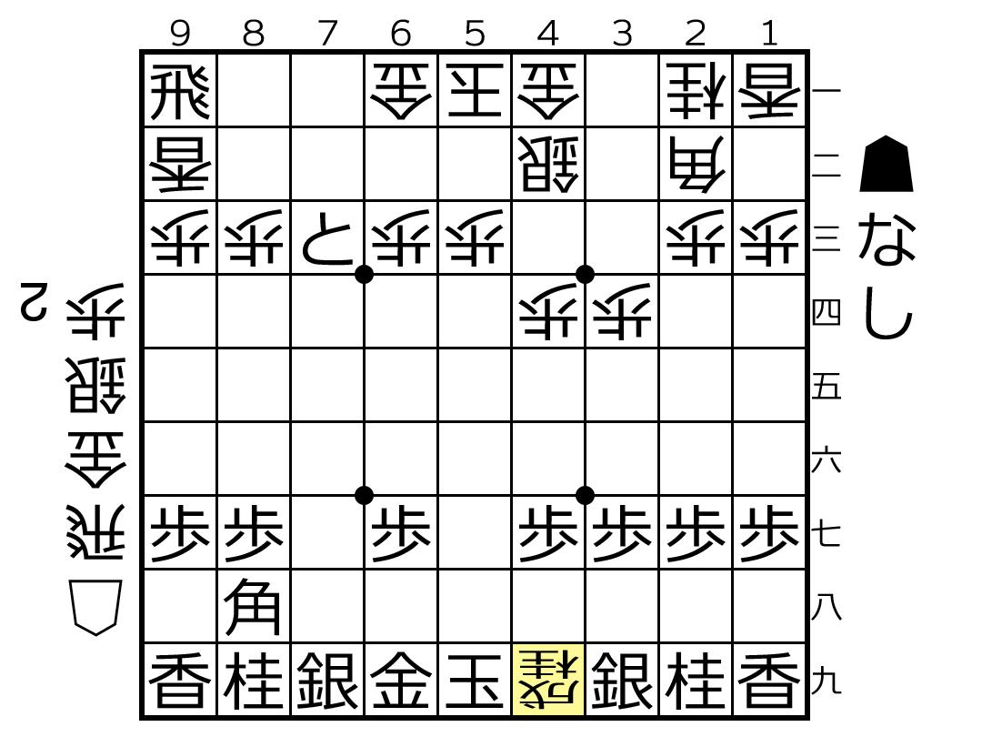 f:id:yuhib:20190516123848p:plain