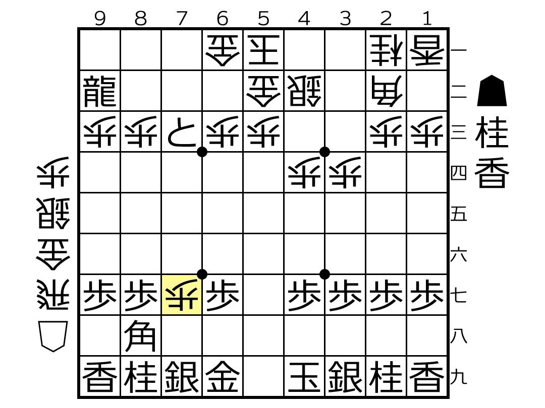 f:id:yuhib:20190516124042p:plain