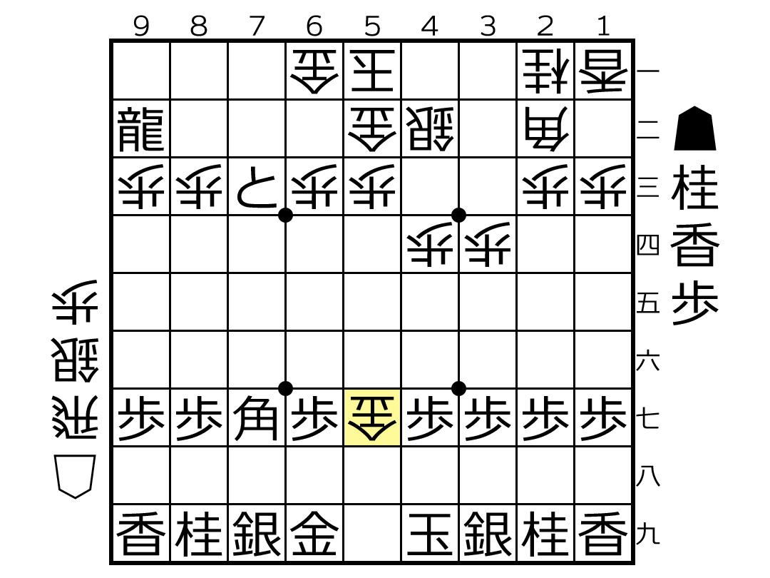 f:id:yuhib:20190516124212p:plain