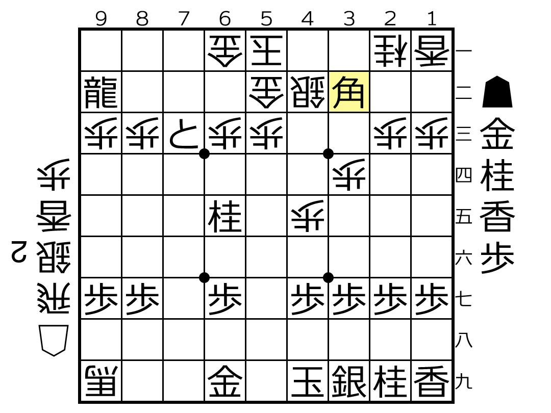 f:id:yuhib:20190516124538p:plain