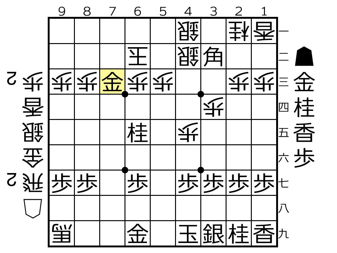 f:id:yuhib:20190516124745p:plain